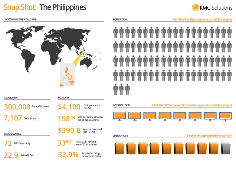 kmcs infographic